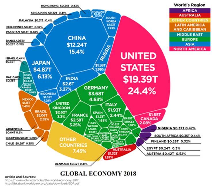Reassessing Realities of a Multi-Polar World Order - Modern